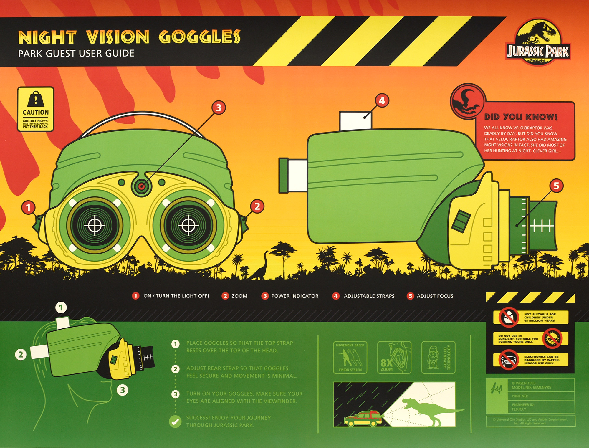 Jurassic Park Night Vision Goggles User Guide poster